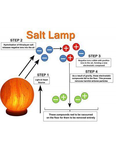 Working - Round Shape Himalyan Salt Table Lamp